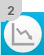 Иконка - Изменение органами кадастрового учета кадастровой стоимости объекта недвижимости